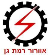 אוורור רמת גן
